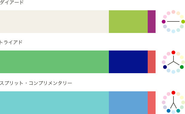 マルチカラー系配色技法